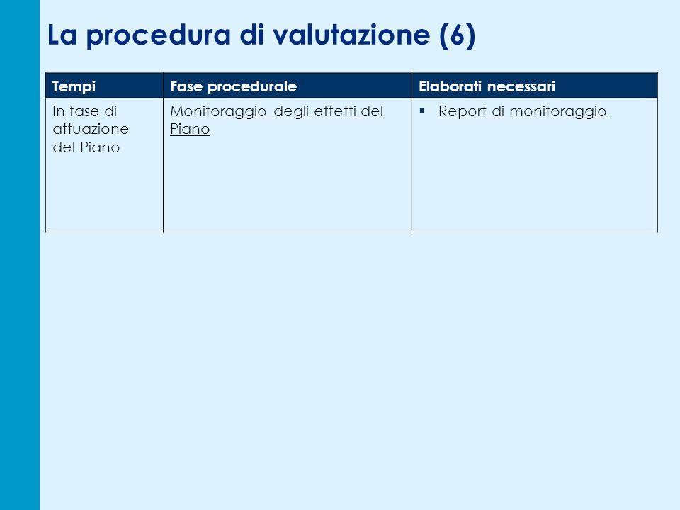 La procedura di valutazione (6) TempiFase proceduraleElaborati necessari In fase di attuazione del Piano Monitoraggio degli effetti del Piano Report di monitoraggio