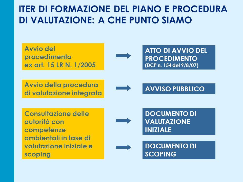 ITER DI FORMAZIONE DEL PIANO E PROCEDURA DI VALUTAZIONE: A CHE PUNTO SIAMO Avvio del procedimento ex art.