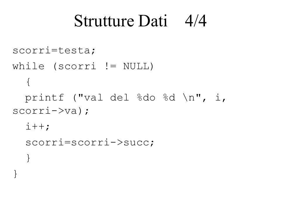 scorri=testa; while (scorri != NULL) { printf (