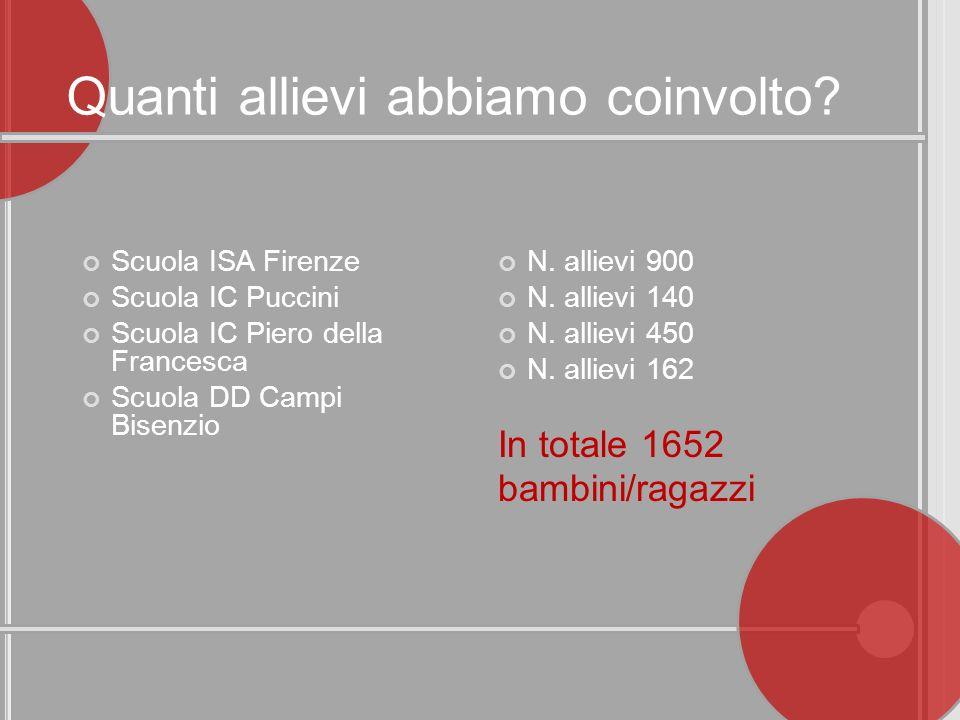 Scuola ISA Firenze Scuola IC Puccini Scuola IC Piero della Francesca Scuola DD Campi Bisenzio N. allievi 900 N. allievi 140 N. allievi 450 N. allievi