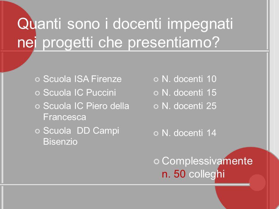 Scuola ISA Firenze Scuola IC Puccini Scuola IC Piero della Francesca Scuola DD Campi Bisenzio N. docenti 10 N. docenti 15 N. docenti 25 N. docenti 14