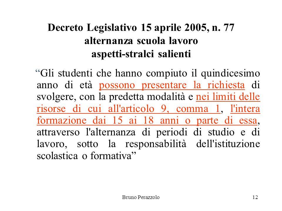 Bruno Perazzolo12 Decreto Legislativo 15 aprile 2005, n.