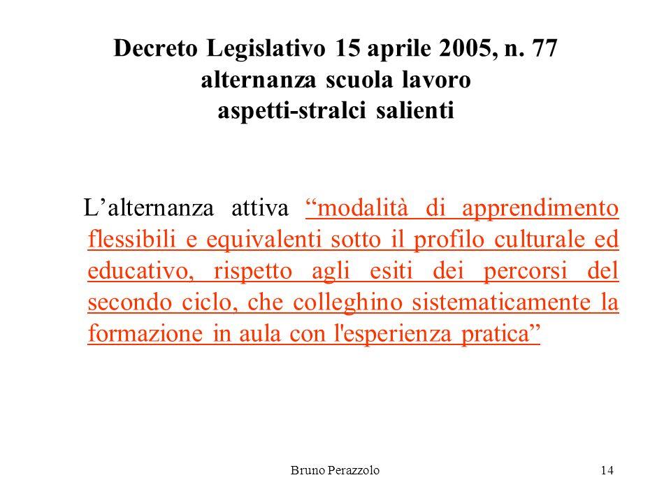 Bruno Perazzolo14 Decreto Legislativo 15 aprile 2005, n.