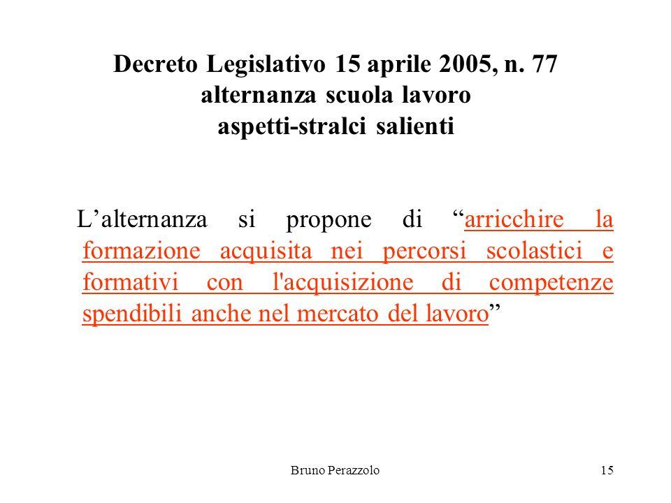 Bruno Perazzolo15 Decreto Legislativo 15 aprile 2005, n.