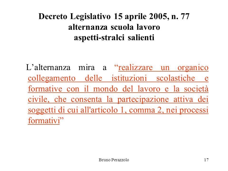 Bruno Perazzolo17 Decreto Legislativo 15 aprile 2005, n.