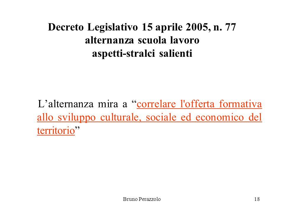 Bruno Perazzolo18 Decreto Legislativo 15 aprile 2005, n.