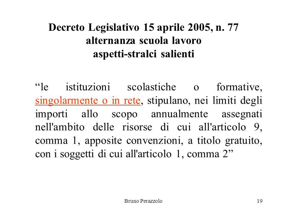 Bruno Perazzolo19 Decreto Legislativo 15 aprile 2005, n.