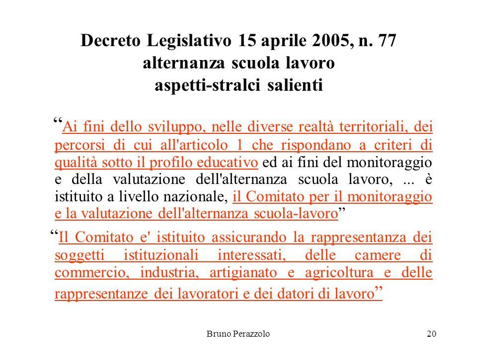 Bruno Perazzolo20 Decreto Legislativo 15 aprile 2005, n.