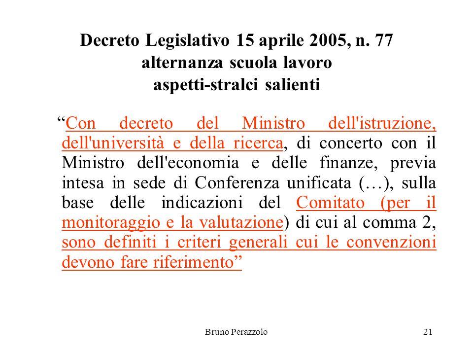 Bruno Perazzolo21 Decreto Legislativo 15 aprile 2005, n.
