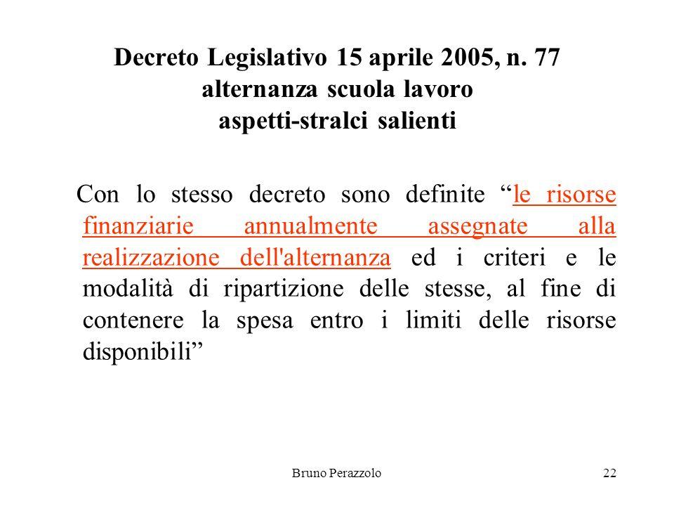 Bruno Perazzolo22 Decreto Legislativo 15 aprile 2005, n.