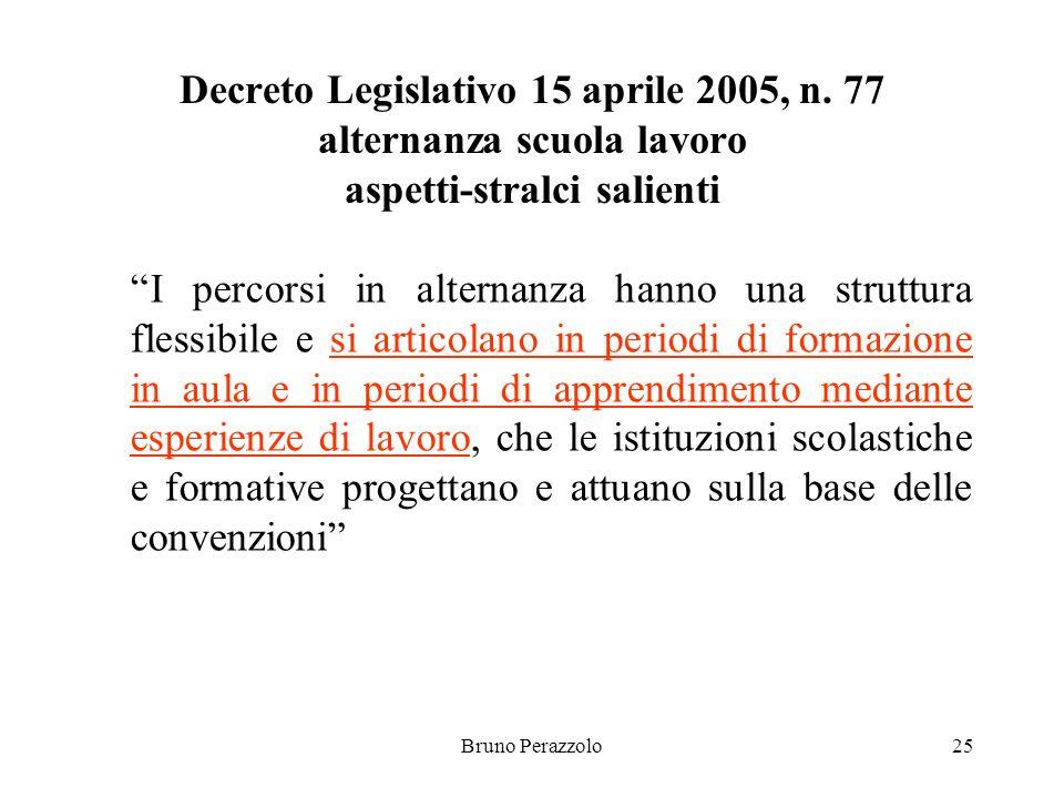 Bruno Perazzolo25 Decreto Legislativo 15 aprile 2005, n.