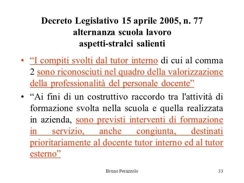 Bruno Perazzolo33 Decreto Legislativo 15 aprile 2005, n.