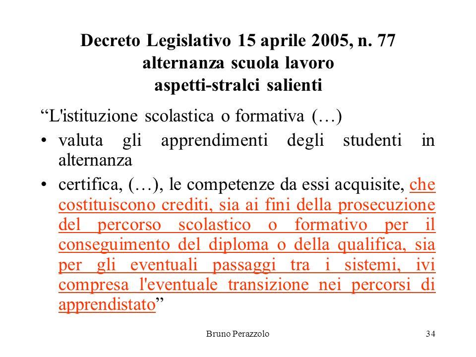 Bruno Perazzolo34 Decreto Legislativo 15 aprile 2005, n.