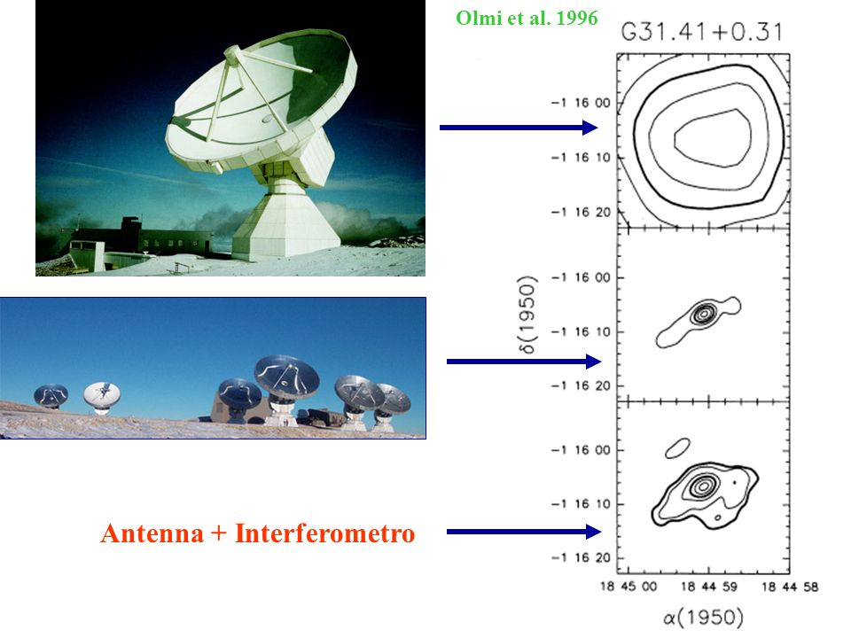 Olmi et al. 1996 Antenna + Interferometro
