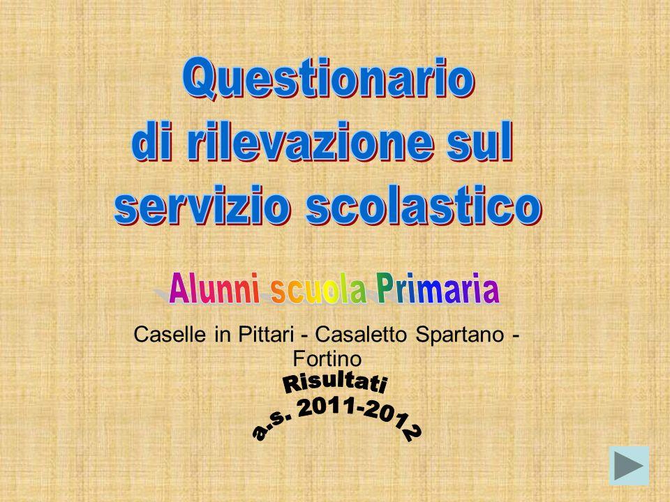 Caselle in Pittari - Casaletto Spartano - Fortino
