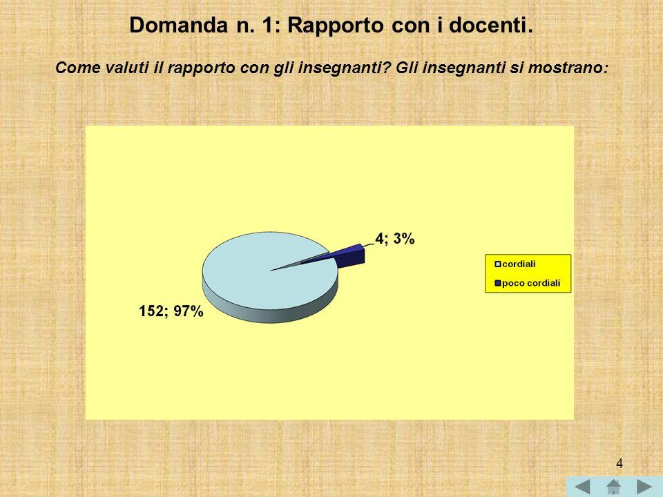 3 Domanda n.1: Rapporto con i docenti. 1) Come valuti il rapporto con gli insegnanti? Gli insegnanti si mostrano: cordialipoco cordiali 1524