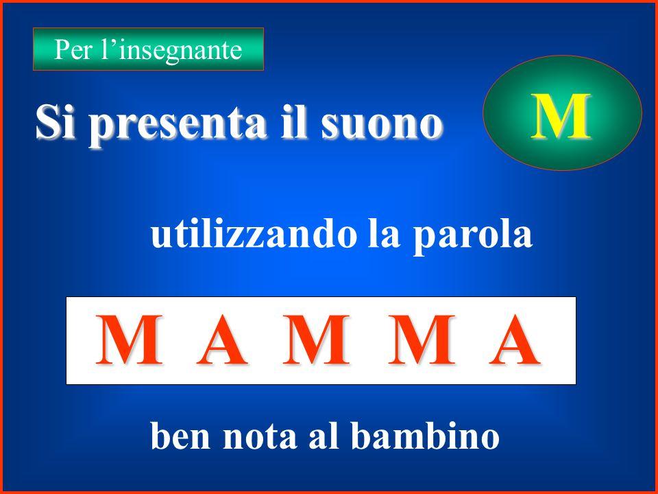 Si presenta il suono M utilizzando la parola M A M M A ben nota al bambino Per linsegnante