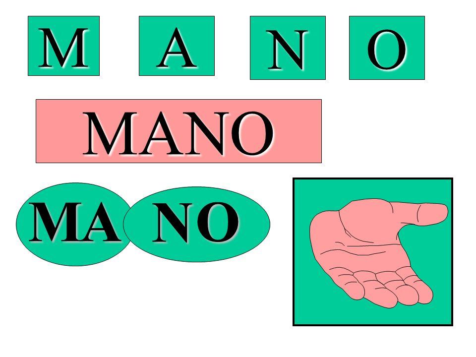 ora si utilizzano i suoni M e N M e N delle parole MAMMA ee NONNO M A N O per formare Per linsegnante Ciò servirà a fornire un rinforzo per i suoni M
