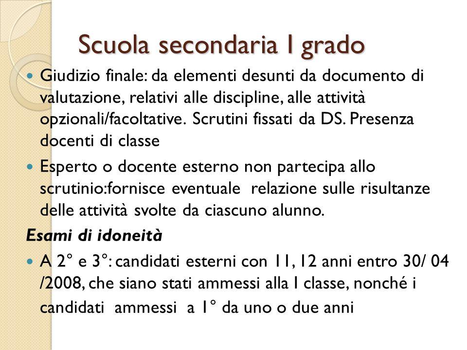 Scuola secondaria I grado Giudizio finale: da elementi desunti da documento di valutazione, relativi alle discipline, alle attività opzionali/facoltat
