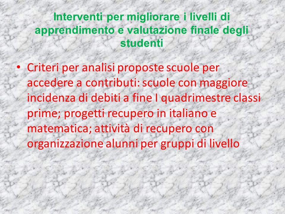 Interventi per migliorare i livelli di apprendimento e valutazione finale degli studenti Criteri per analisi proposte scuole per accedere a contributi