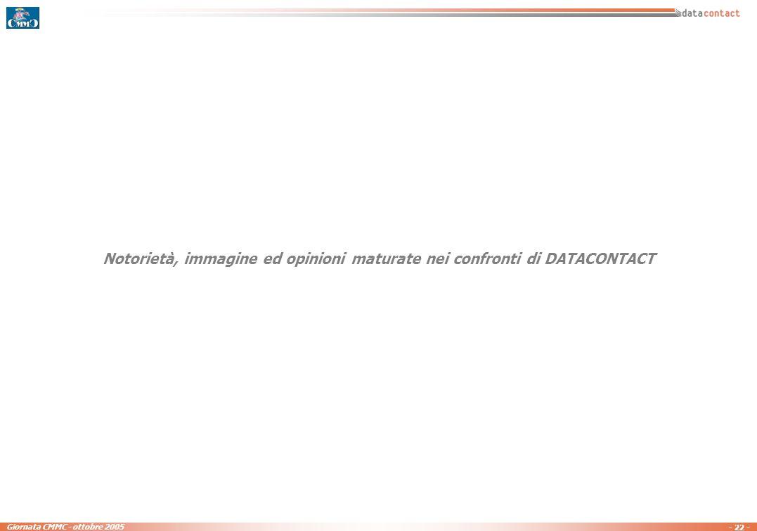 - 21 - Giornata CMMC - ottobre 2005 Pensando al lavoro di operatore telefonico/consulente in un call center, quanto sei daccordo con le seguenti informazioni: * Il complemento a 100 è dato da coloro che non hanno espresso una valutazione (Non sa / non risponde)