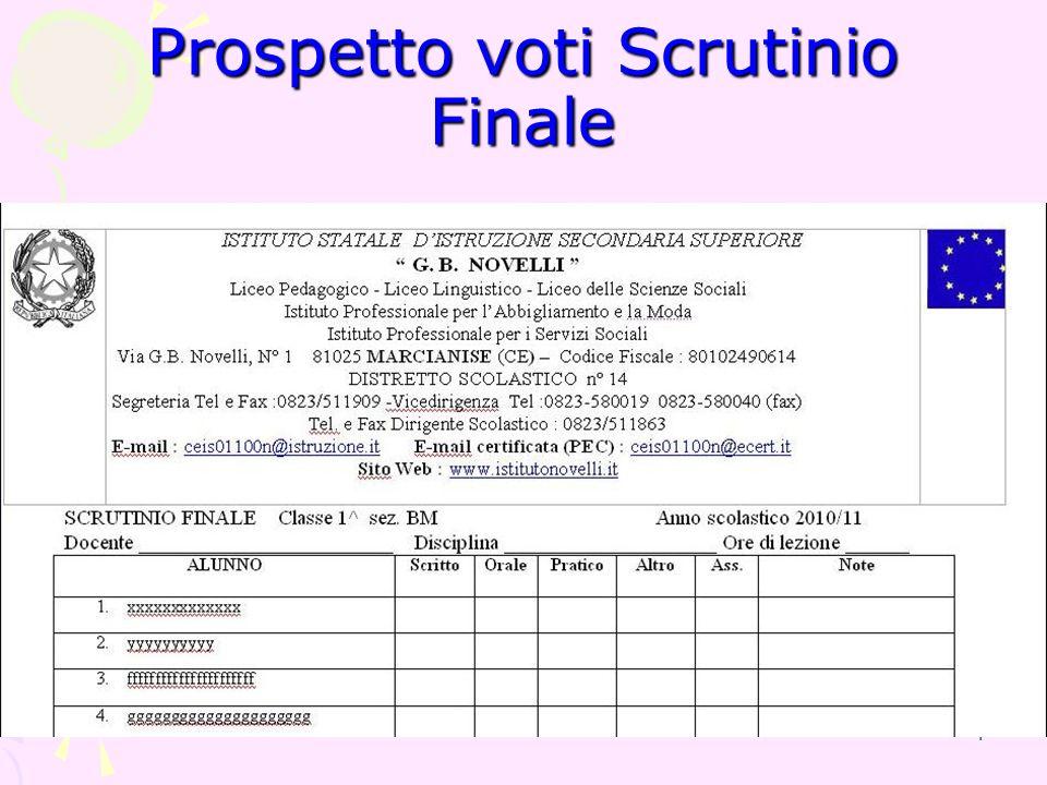 4 Prospetto voti Scrutinio Finale
