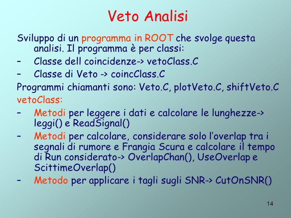 14 Sviluppo di un programma in ROOT che svolge questa analisi.