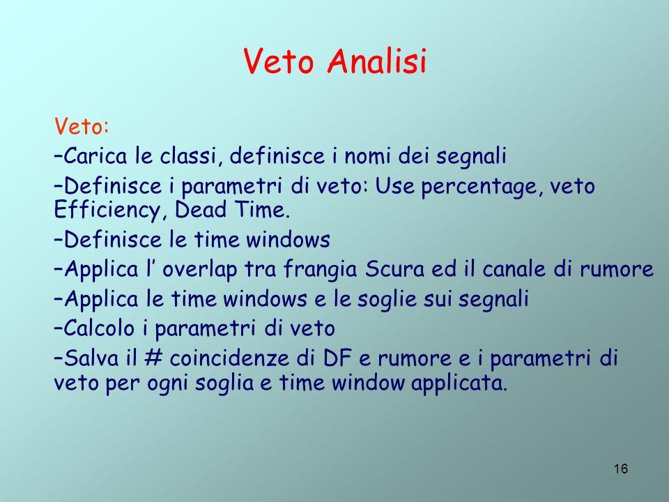 16 Veto Analisi Veto: –Carica le classi, definisce i nomi dei segnali –Definisce i parametri di veto: Use percentage, veto Efficiency, Dead Time.