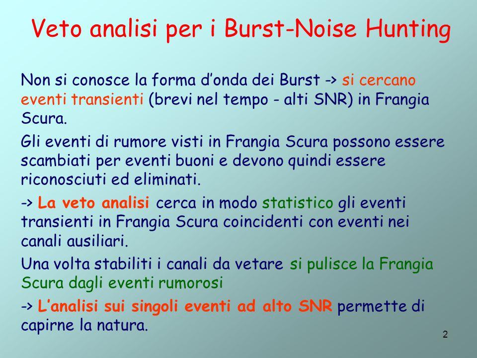 2 Veto analisi per i Burst-Noise Hunting Non si conosce la forma donda dei Burst -> si cercano eventi transienti (brevi nel tempo - alti SNR) in Frangia Scura.