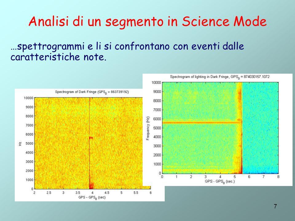 7 Analisi di un segmento in Science Mode …spettrogrammi e li si confrontano con eventi dalle caratteristiche note.
