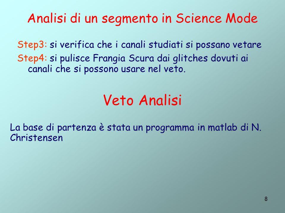 8 Analisi di un segmento in Science Mode Step3: si verifica che i canali studiati si possano vetare Step4: si pulisce Frangia Scura dai glitches dovuti ai canali che si possono usare nel veto.