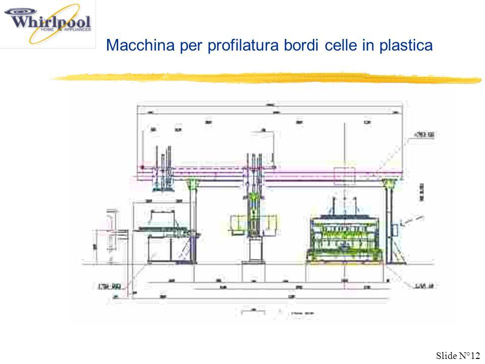 Slide N°12 Macchina per profilatura bordi celle in plastica