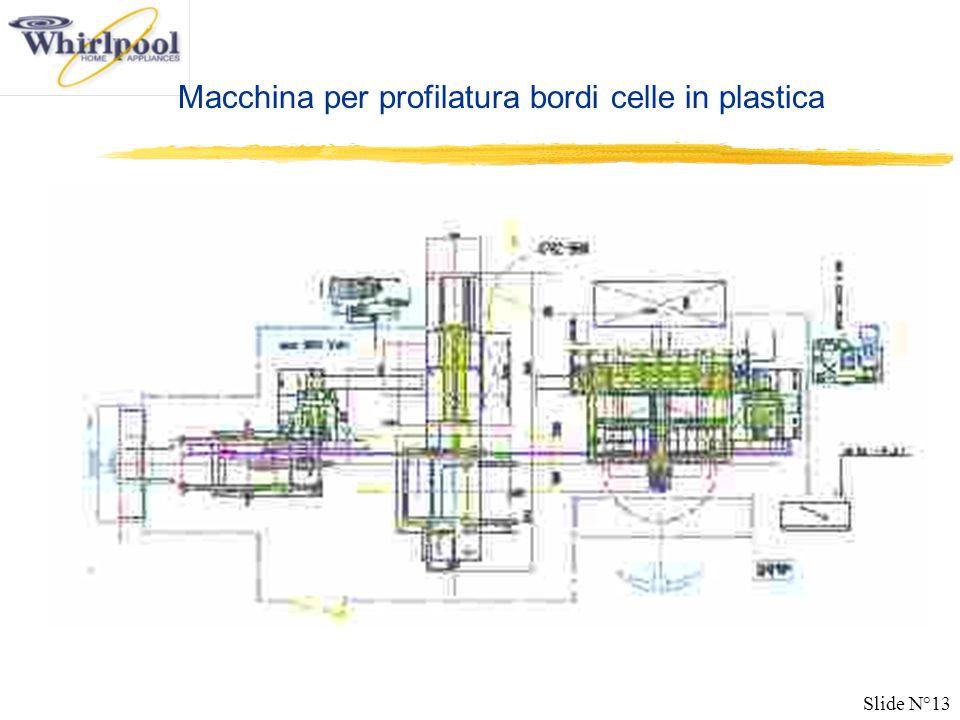 Slide N°13 Macchina per profilatura bordi celle in plastica