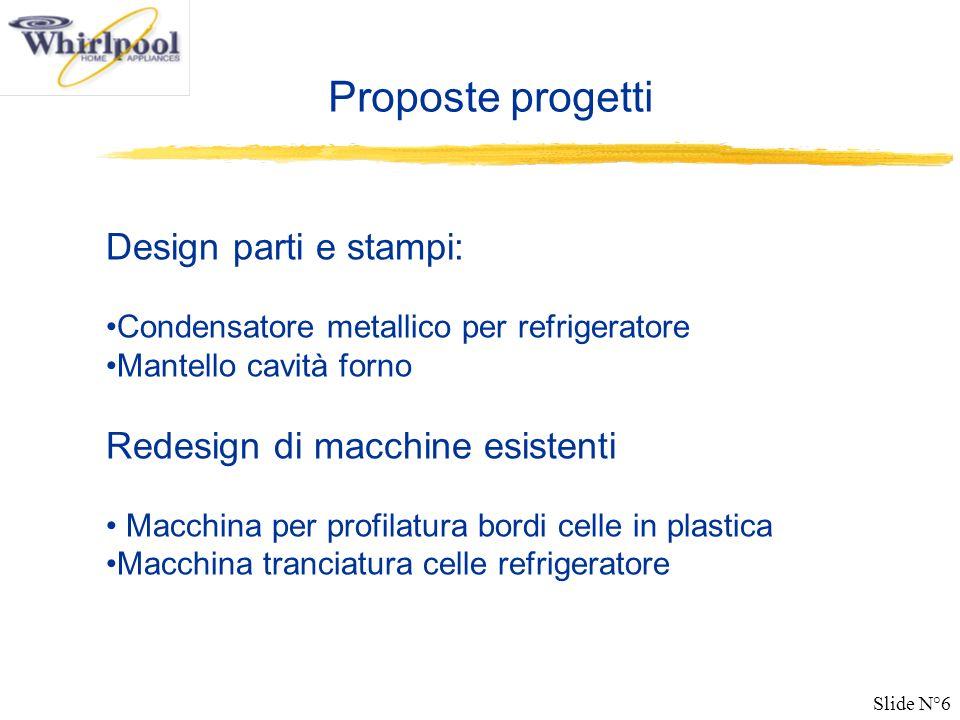Slide N°6 Proposte progetti Design parti e stampi: Condensatore metallico per refrigeratore Mantello cavità forno Redesign di macchine esistenti Macchina per profilatura bordi celle in plastica Macchina tranciatura celle refrigeratore