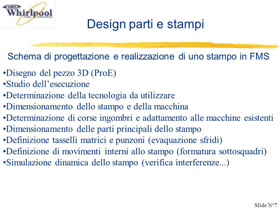 Slide N°8 Redesign di macchine esistenti Disegno 3D della macchina esistente Redesign della macchina Disegno della nuova macchina Animazione dei movimenti macchina e verifica interferenze ingombri..