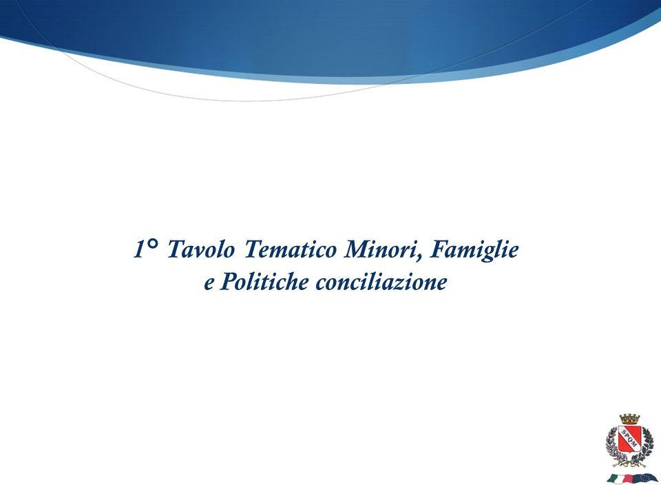 1° Tavolo Tematico Minori, Famiglie e Politiche conciliazione