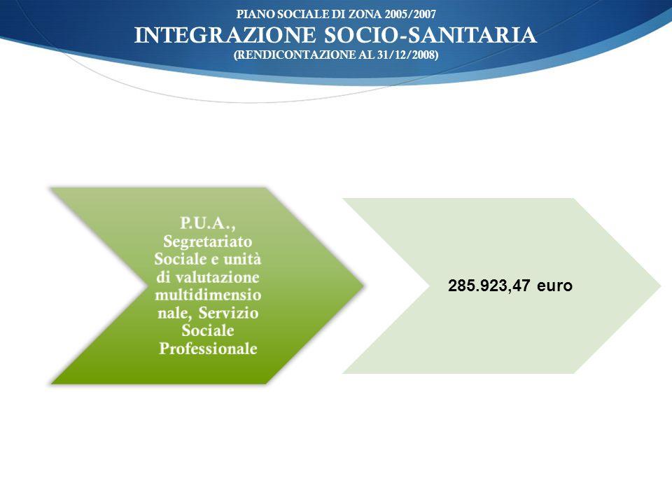 ù PIANO SOCIALE DI ZONA 2005/2007 INTEGRAZIONE SOCIO-SANITARIA (RENDICONTAZIONE AL 31/12/2008) P.U.A., Segretariato Sociale e unità di valutazione mul