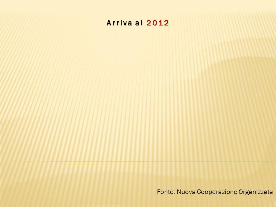 Arriva al 2012 Fonte: Nuova Cooperazione Organizzata