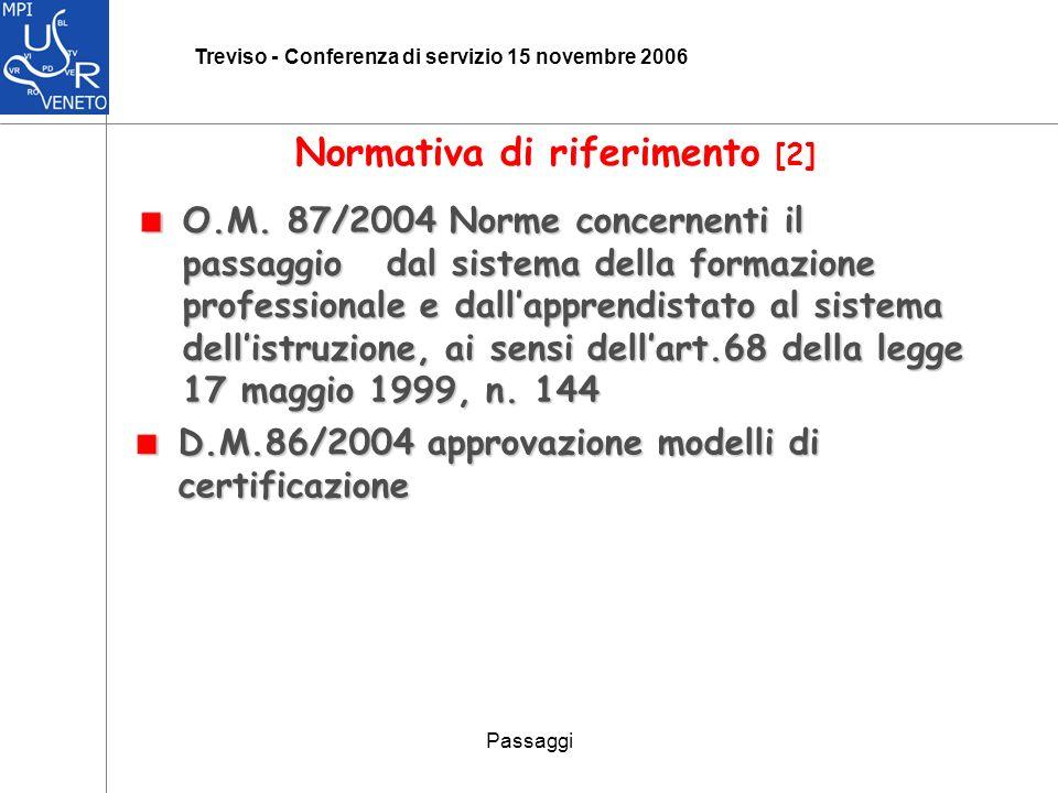 Passaggi Treviso - Conferenza di servizio 15 novembre 2006 Normativa di riferimento [2] D.M.86/2004 approvazione modelli di certificazione O.M.