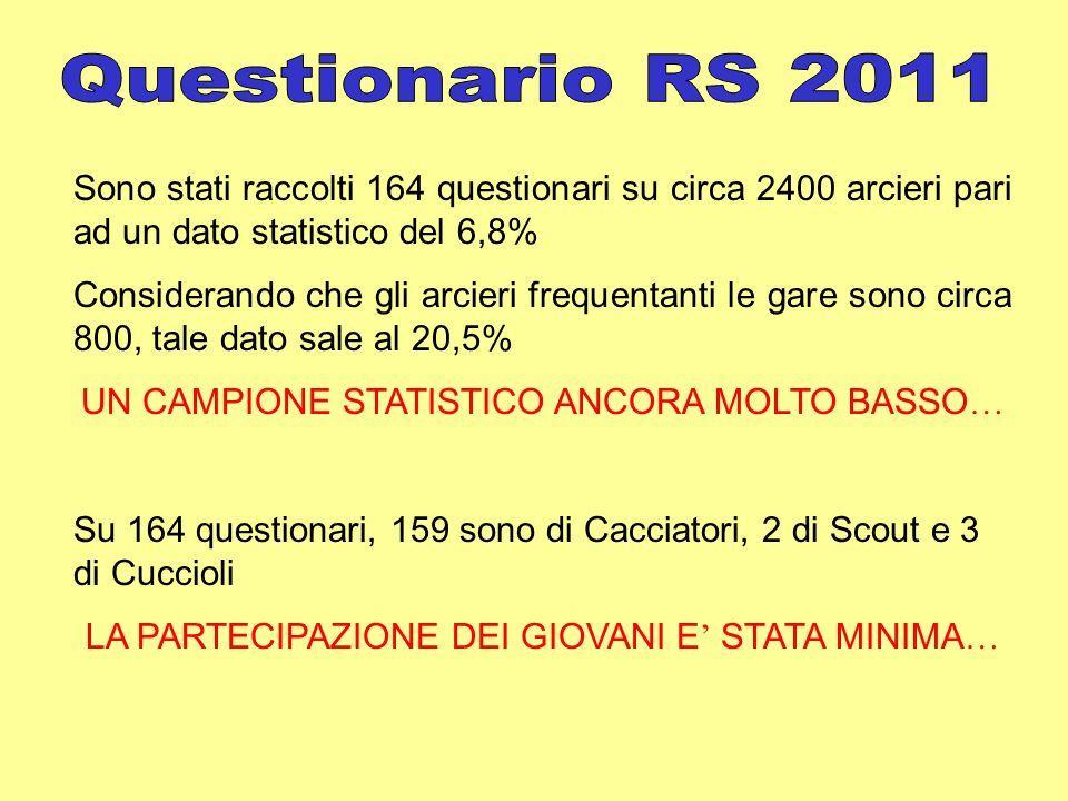 I 164 questionari sono suddivisi nelle seguenti categorie (alcuni arcieri dichiarano l appartenenza a piu categorie): - Arco Storico n.