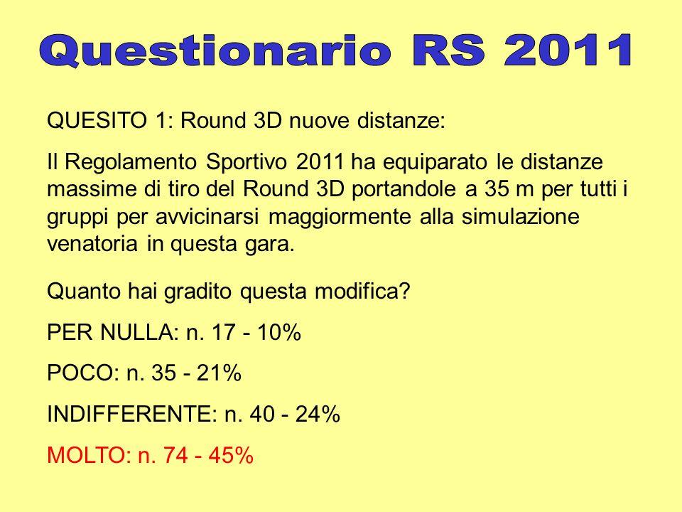 QUESITO 2: Round 3D mobili: Il Regolamento Sportivo 2011 ha introdotto 4 sagome mobili nel Round 3D per avvicinarsi maggiormente alla simulazione venatoria in questa gara Quanto hai gradito questa modifica.