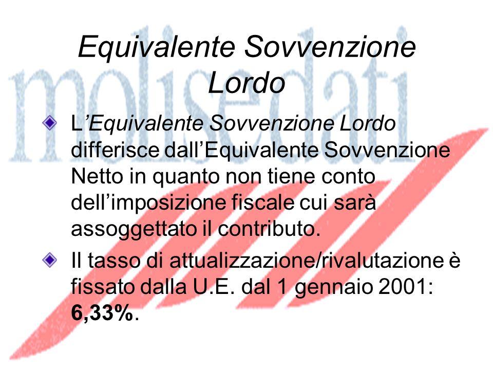 Equivalente Sovvenzione Lordo LEquivalente Sovvenzione Lordo differisce dallEquivalente Sovvenzione Netto in quanto non tiene conto dellimposizione fiscale cui sarà assoggettato il contributo.