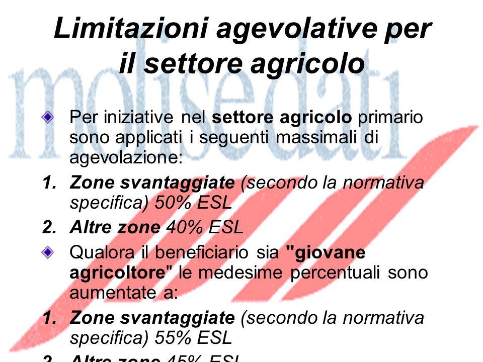 Limitazioni agevolative per il settore agricolo Per iniziative nel settore agricolo primario sono applicati i seguenti massimali di agevolazione: 1.Zone svantaggiate (secondo la normativa specifica) 50% ESL 2.Altre zone 40% ESL Qualora il beneficiario sia giovane agricoltore le medesime percentuali sono aumentate a: 1.Zone svantaggiate (secondo la normativa specifica) 55% ESL 2.Altre zone 45% ESL.