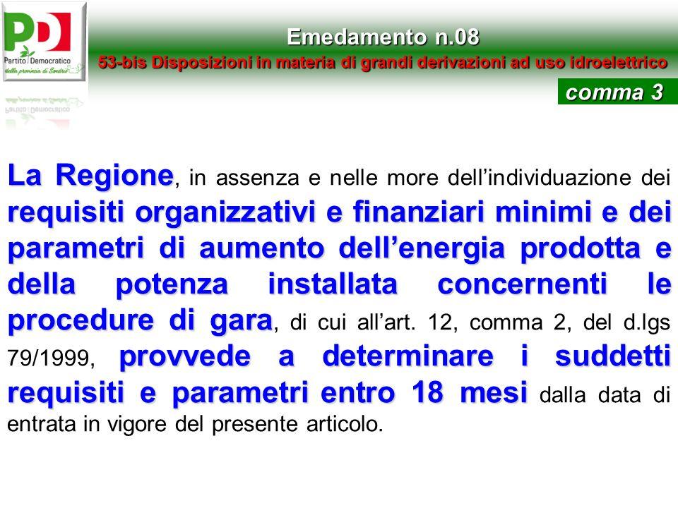 Emedamento n.08 53-bis Disposizioni in materia di grandi derivazioni ad uso idroelettrico La Regione requisiti organizzativi e finanziari minimi e dei