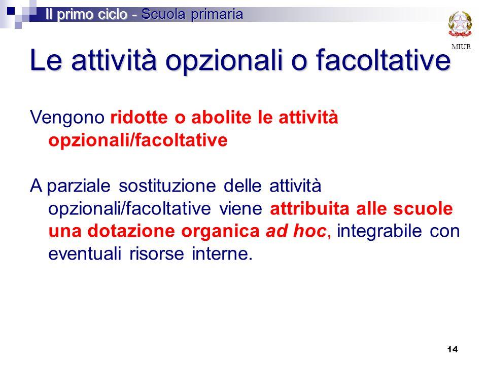 14 Le attività opzionali o facoltative Vengono ridotte o abolite le attività opzionali/facoltative A parziale sostituzione delle attività opzionali/fa