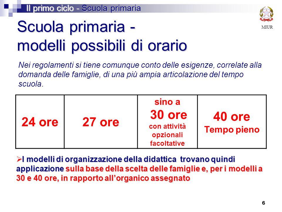 7 Modello 24 ore settimanali Insegnante unico di riferimento La Legge 169/2008 introduce il modello dellinsegnate unico di riferimento attivabile a richiesta delle famiglie.