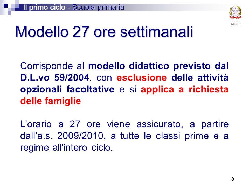 8 Modello 27 ore settimanali MIUR Il primo ciclo - Scuola primaria Corrisponde al modello didattico previsto dal D.L.vo 59/2004, con esclusione delle