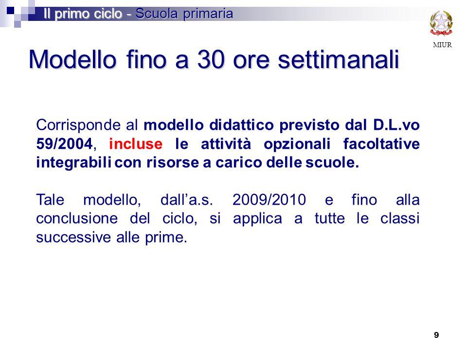 9 Modello fino a 30 ore settimanali MIUR Il primo ciclo - Scuola primaria Corrisponde al modello didattico previsto dal D.L.vo 59/2004, incluse le att