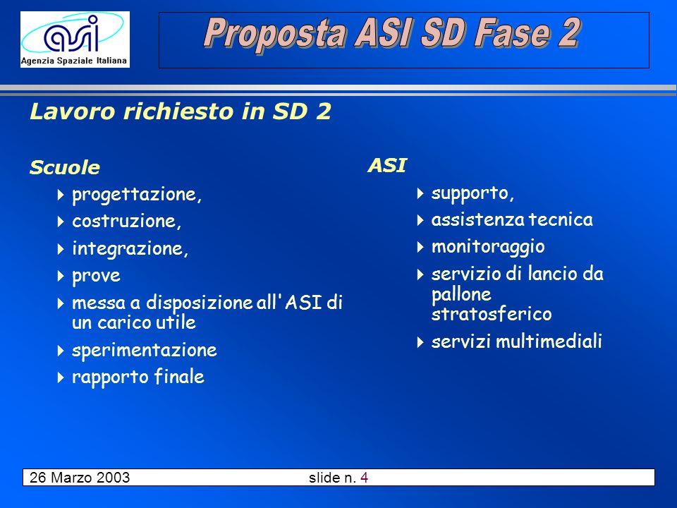 26 Marzo 2003 slide n.15 .