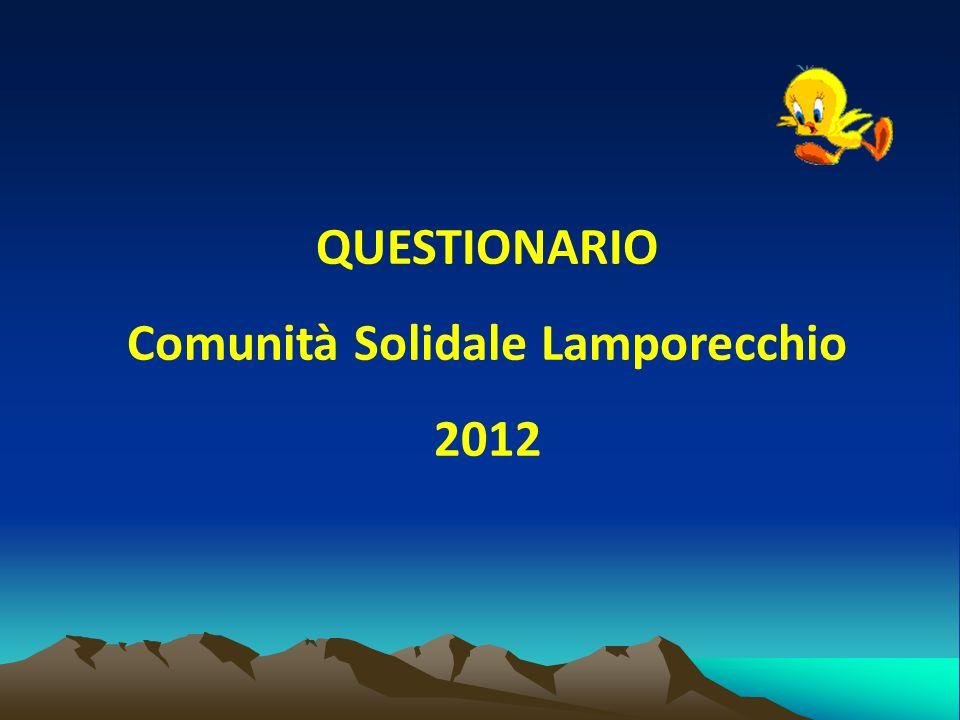 QUESTIONARIO Comunità Solidale Lamporecchio 2012